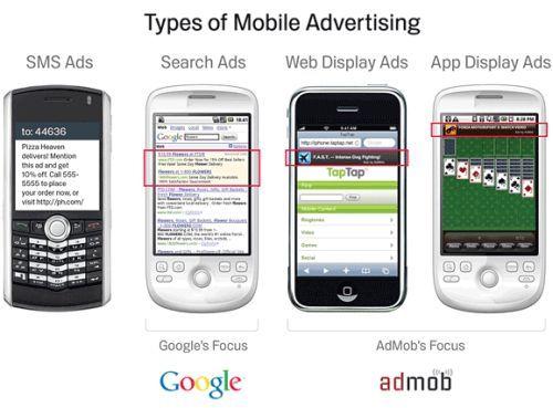Google a cumparat AdMob