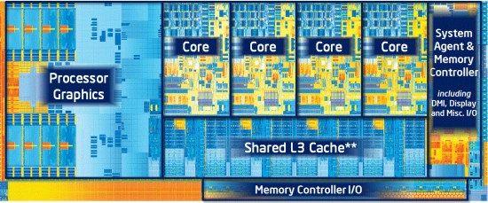 Intel Ivy Bridge Die Intel lanseaza Ivy Bridge desktop