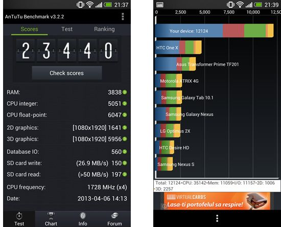 antutu quadrant htc one HTC One review