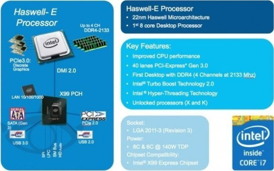Intel_Haswell_E_slide