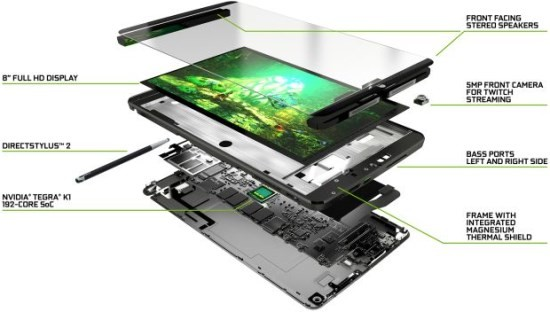 nVidia_Shield_Tablet_dissected