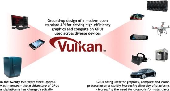 OpenGL_Vulkan