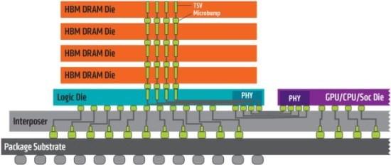Phil Rogers pleaca de la AMD la nVidia