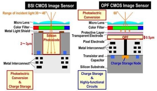 panasonic-fuji-sensor