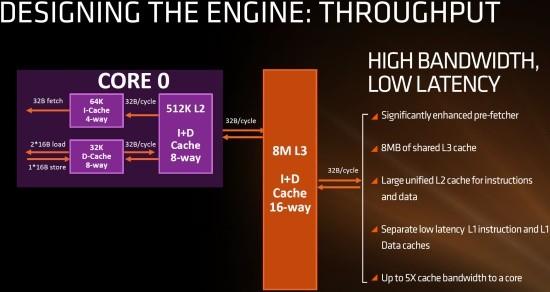 AMD_Zen_cache