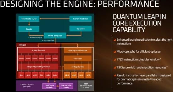 AMD_Zen_engine
