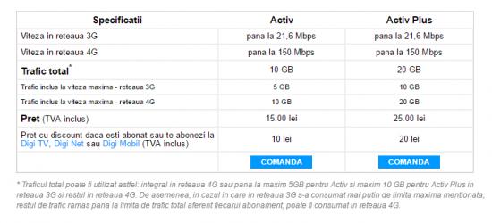 abonamente-digi-mobil-stick-modem