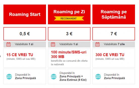 oferta-roaming-cartela-vodafone
