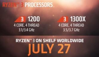 AMD a lansat Ryzen 3 – preturi si specificatii oficiale
